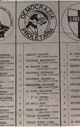 La lista di Democrazia proletaria alle elezioni amministrative. Sul manifesto qualcuno ha cancellato il nome di Peppino. Il 14 maggio Peppino viene eletto con 260 voti di preferenza, DP ha il 6%. La Democrazia cristiana ha 2.098 voti, passando dal 36,2% del 1972 al 49%